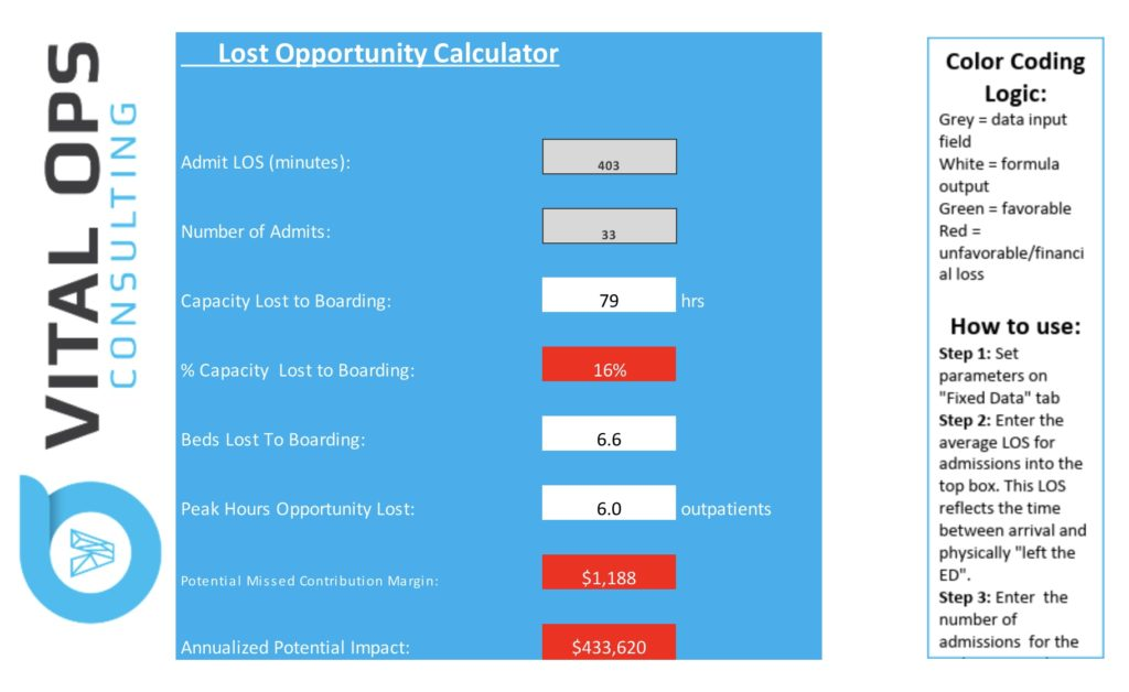 Boarding Cost Calculator vital ops consulting